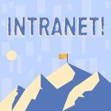 Nota da escrita que mostra o intranet A rede privada apresentando da foto do negócio de uma empresa ligou redes locais ilustração do vetor