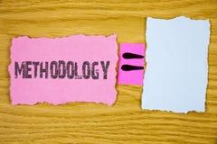 Nota di scrittura che mostra metodologia La foto di affari che montra il sistema dei metodi impiegati in uno studio o in un'attiv immagine stock