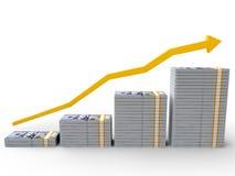 100 notas de dólar com seta de aumentação Fotografia de Stock Royalty Free