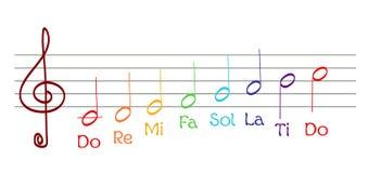 Notas gammas musicales libre illustration