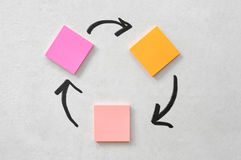 Notas pegajosas coloreadas Imágenes de archivo libres de regalías