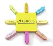 Notas pegajosas Sun de las preguntas Foto de archivo libre de regalías