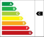 Notation d'énergie Photographie stock