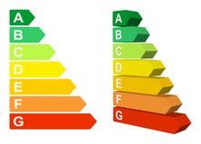 Notation d'efficacité énergétique illustration stock