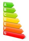 Notation d'efficacité énergétique Photographie stock
