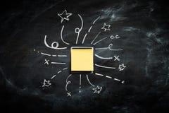 Notatka i rama na Blackboard Zdjęcie Stock