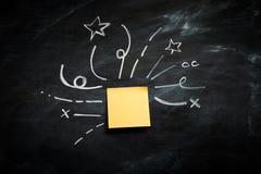 Notatka na Blackboard Obraz Stock