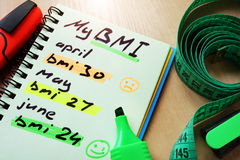 Note with BMI Body Mass Index changes. royalty free stock image