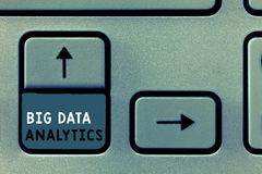 Note d'écriture montrant le grand Analytics de données Photo d'affaires présentant le processus d'examiner de grands et divers en photographie stock libre de droits