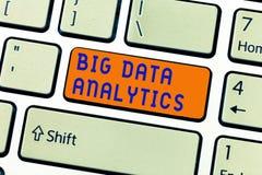Note d'écriture montrant le grand Analytics de données Photo d'affaires présentant le processus d'examiner de grands et divers en photographie stock