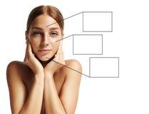Note facciali di trattamento Immagini Stock