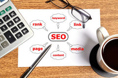 Note graph seo Royalty Free Stock Photo
