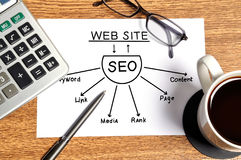 Note graph seo Royalty Free Stock Images