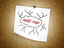 Note mind map symbol on cork board Royalty Free Stock Photo