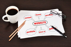 Note scheme website Stock Photography