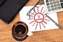 Note success scheme Royalty Free Stock Photos