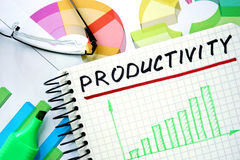 Note with word productivity. Royalty Free Stock Photo