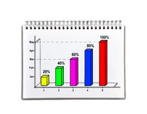 Notebook With Chart Royalty Free Stock Photos