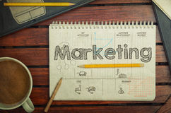Notebook with text inside Marketing on table with coffee, notebo Stock Images