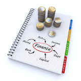 Notepad financial concept Stock Photo