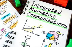 Free Notepad With Sign Integrated Marketing Communications IMC. Royalty Free Stock Photography - 113367947