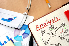 Notepad with word analysis concept Stock Image
