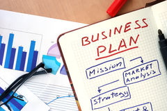 Notepad with words business plan concept Stock Photography