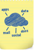 Noterar det beräknande begreppet för molnet på guling pappers- Arkivfoto