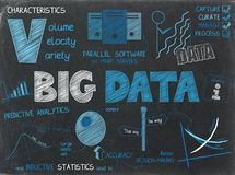 Notes de croquis de BIG DATA illustration stock