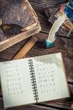 Notes des classes de maths Images libres de droits