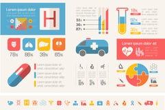 Notfall-Infographic-Schablone lizenzfreie abbildung