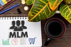 Notizbuch mit Anmerkungen MLM über den Bürotisch mit Werkzeugen Concep Lizenzfreies Stockbild