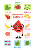Nourishing blood Stock Images