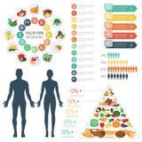 Nourriture biologique infographic Pyramide de nourriture Concept sain de consommation Vecteur Image stock