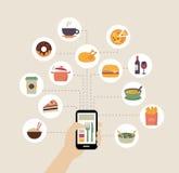 Nourriture de commande en ligne ou nourriture Blogging Image libre de droits