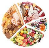 Nourriture pour un régime équilibré sous forme de cercle. Images libres de droits