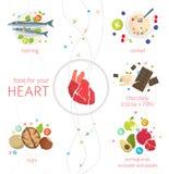 Nourriture pour votre coeur Photo stock