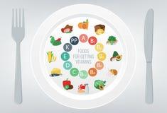 Nourriture saine pour le corps humain Consommation saine Infographic Nourriture et boisson Vecteur Images libres de droits