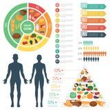 Nourriture saine pour le corps humain Consommation saine Infographic Nourriture et boisson Vecteur Image libre de droits