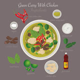 Nourriture thaïe - friture #6 de Stir Cari vert avec le poulet Images stock
