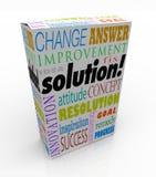 Nouvelle réponse d'idée de solution de boîte disponible immédiatement de produit Image libre de droits