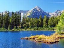Nove Strbske Pleso and Solisko Peak in High Tatras Stock Image