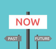 Now, past, future signs Stock Photography