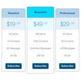 Nowożytny interfejsu użytkownika ekranu ceny zapisu szablon Zdjęcia Royalty Free