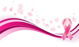 Nowotwór piersi świadomości tło Fotografia Royalty Free