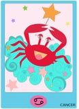 Nowotworu zodiaka znak Zdjęcia Royalty Free
