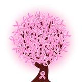 nowotwór piersi drzewo różowy tasiemkowy Obrazy Royalty Free
