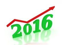 Nowy rok 2016 Zdjęcie Stock