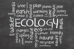 Nuage de mot d'écologie images stock