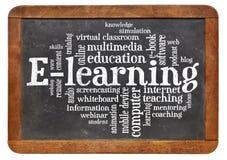 Nuage de mot d'apprentissage en ligne sur le tableau noir Image libre de droits
